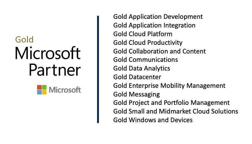 Microsoft Gold Partner Logo[1]  -  Read-Only