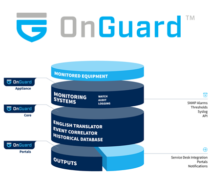 OnGuard-graphic-website