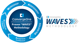 WavesMethodology